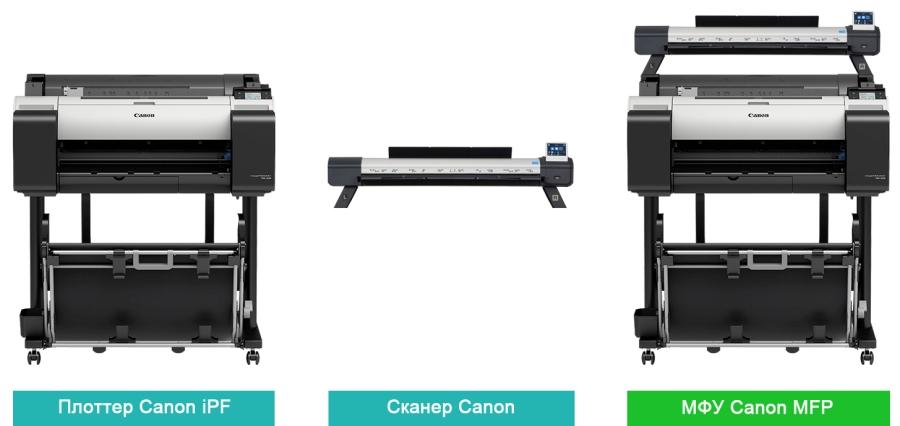Canon imagePROGRAF TM-200. Возможность апгрейда до широкоформатного МФУ