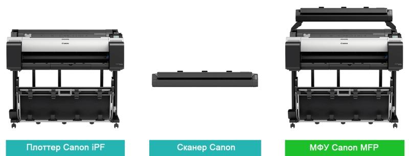 Canon imagePROGRAF TM-305. Возможность апгрейда до широкоформатного МФУ