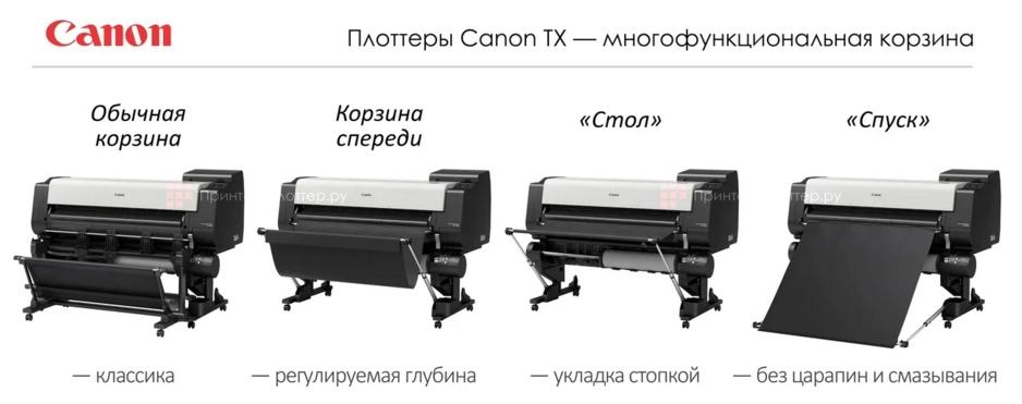Canon imagePROGRAF TX-2000. Многопозиционная корзина