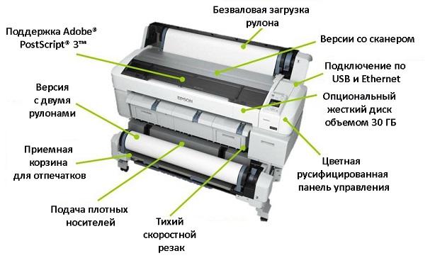 Epson SureColor SC-T5200D. Удобство подключения
