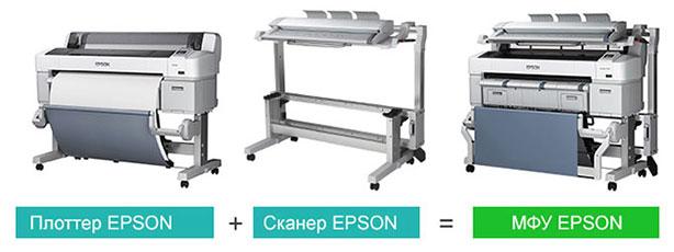Epson SureColor SC-T7200D. Возможность апгрейда до широкоформатного МФУ