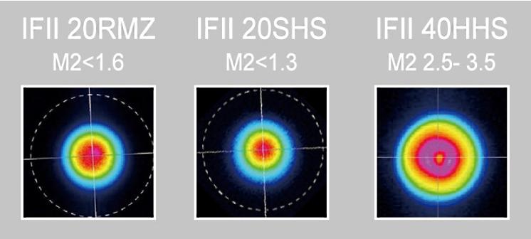 GCC LaserPro Stellar Mark I-20. Превосходная производительность