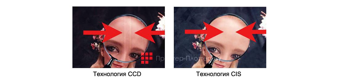 Graphtec CSX 300. Особенности технологии CIS