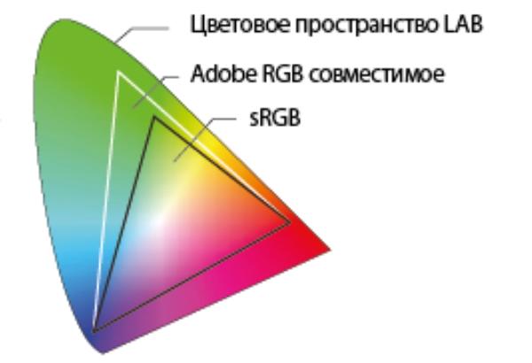 Graphtec CSX550-09. Поддержка цветового пространства Adobe RGB
