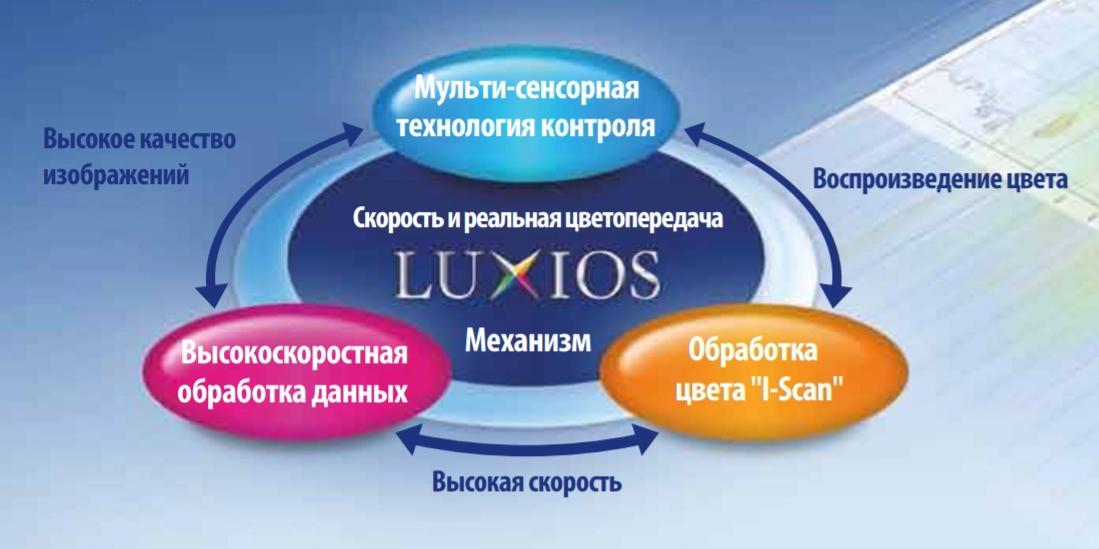 Graphtec CSX550-09. Технология обработки данных LUXIOUS