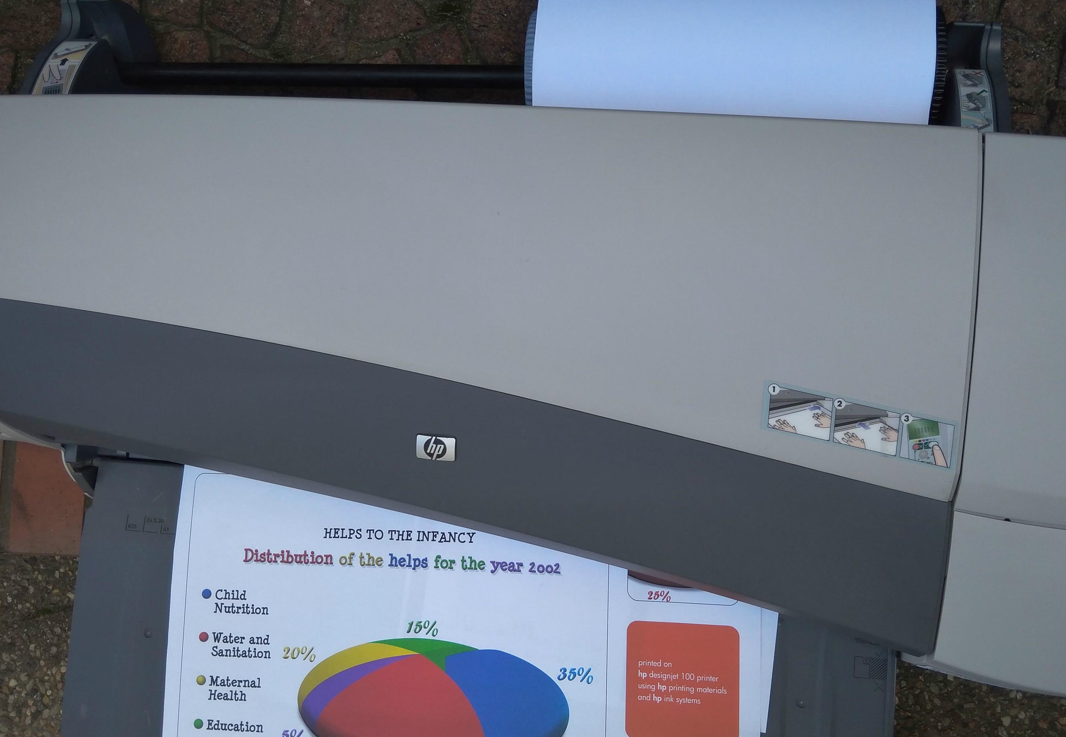 HP DesignJet 110 Plus. Возможности
