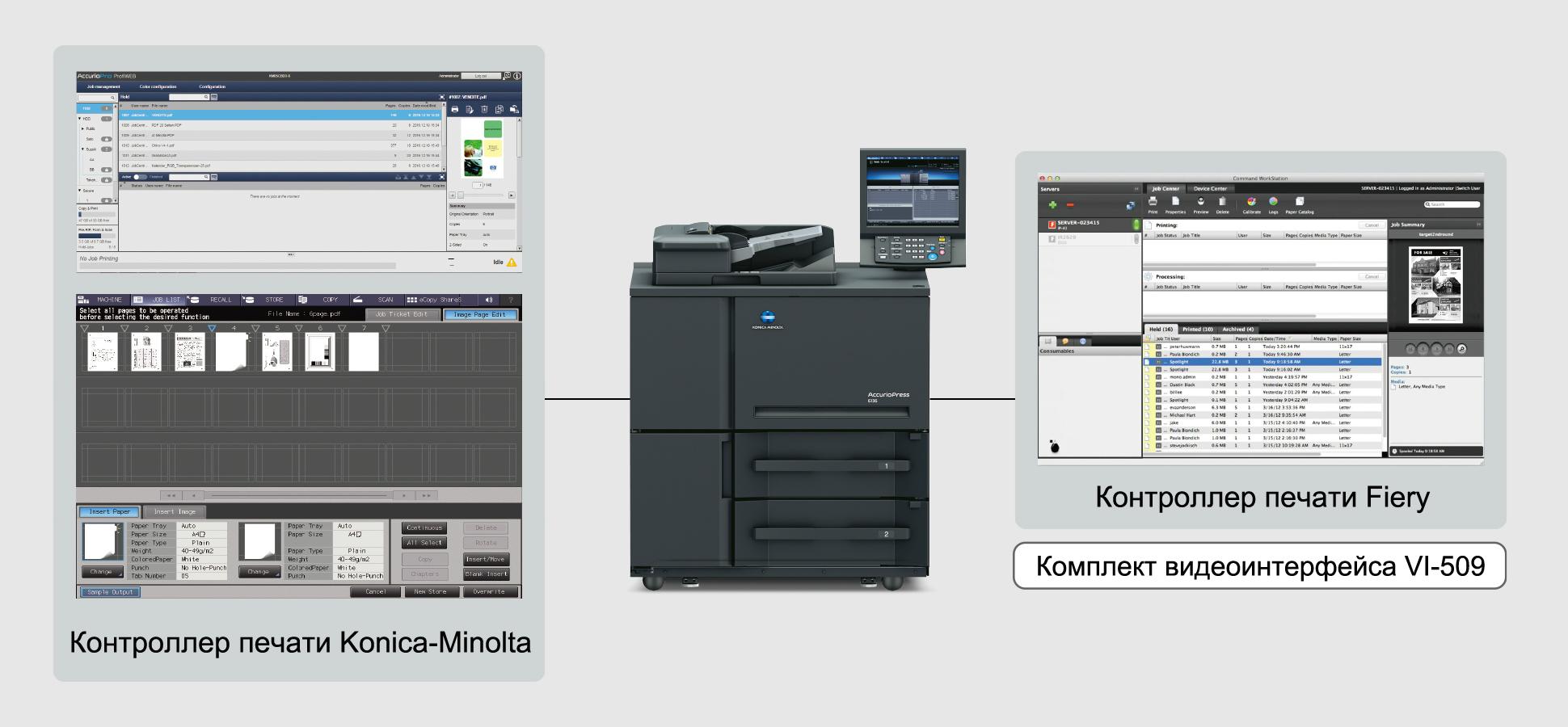 Konica Minolta AccurioPress 6136. Совместимость с контроллером EFI