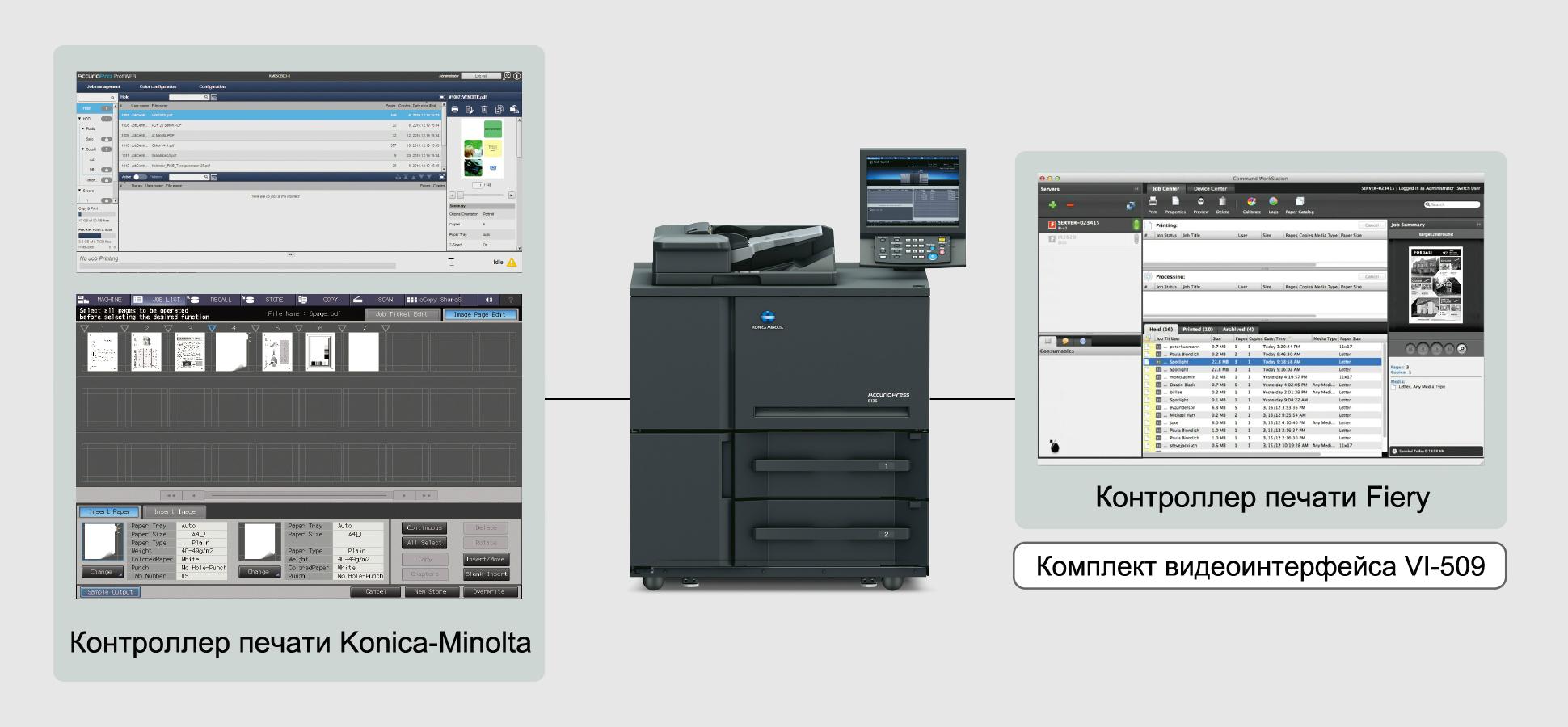 Konica Minolta AccurioPress 6136P. Совместимость с контроллером EFI
