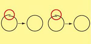 Mimaki CF2-1218RC-S. Корректор круговой интерполяции