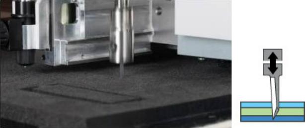 Mimaki CFL-605RT. Осциллирующий инструмент для резки мягких материалов
