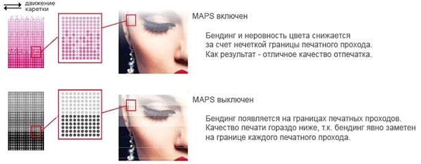 Mimaki JFX500-2131. Фирменная технология MAPS