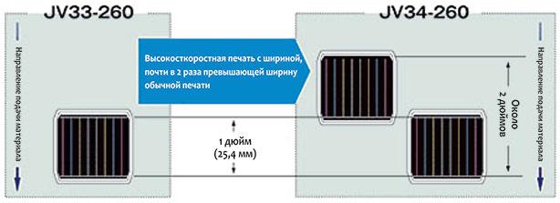 Mimaki JV34-260S. Высокая скорость печати