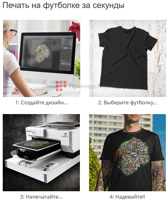 Polyprint Texjet PLUS Long. Печать на футболке за секунды