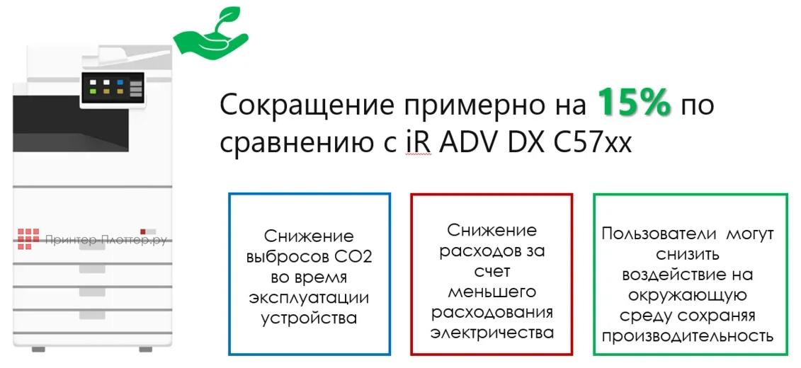 Canon imageRUNNER ADVANCE DX C5800. Низкое энергопотребление