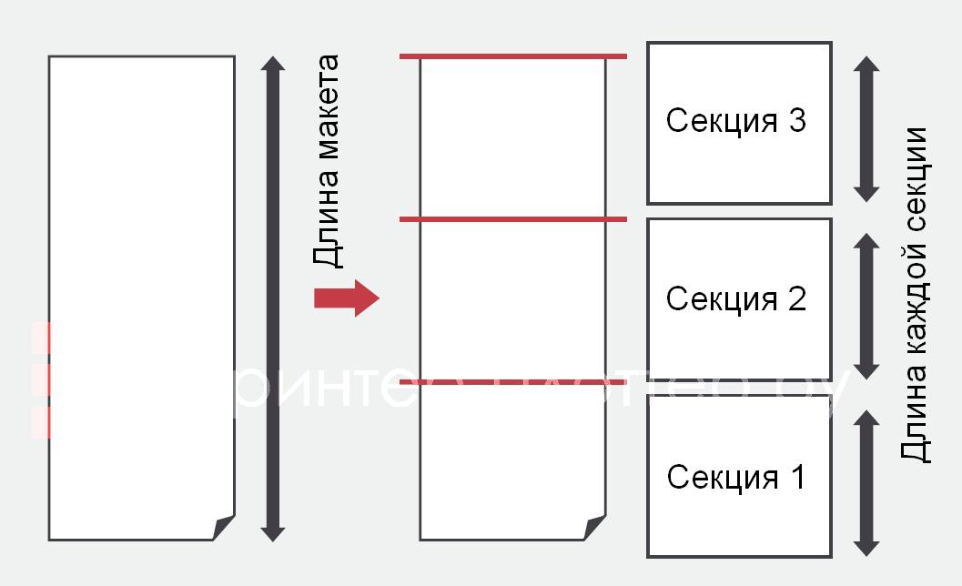 Graphtec FC9000. Авторазделение
