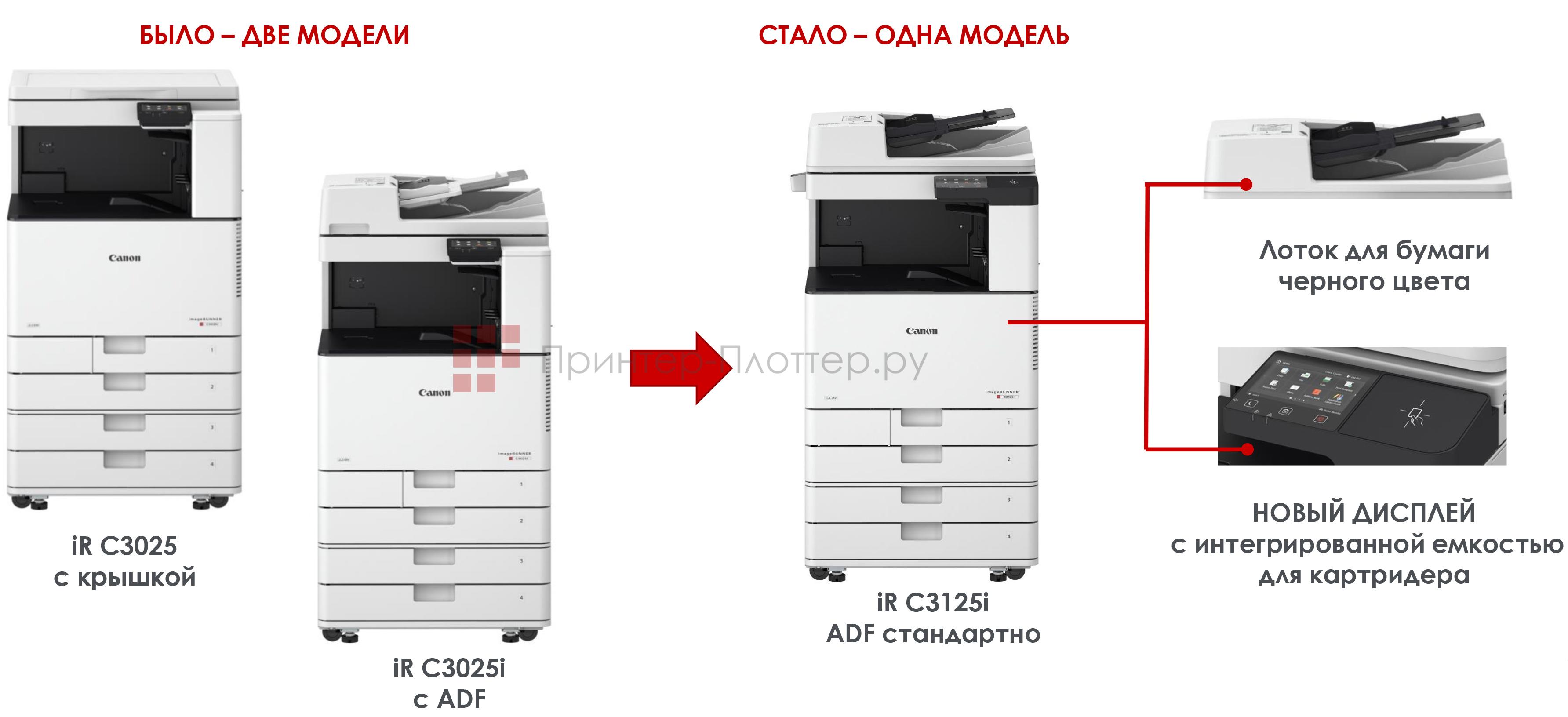 Обновленная конструкция МФУ Canon imageRUNNER C3125i