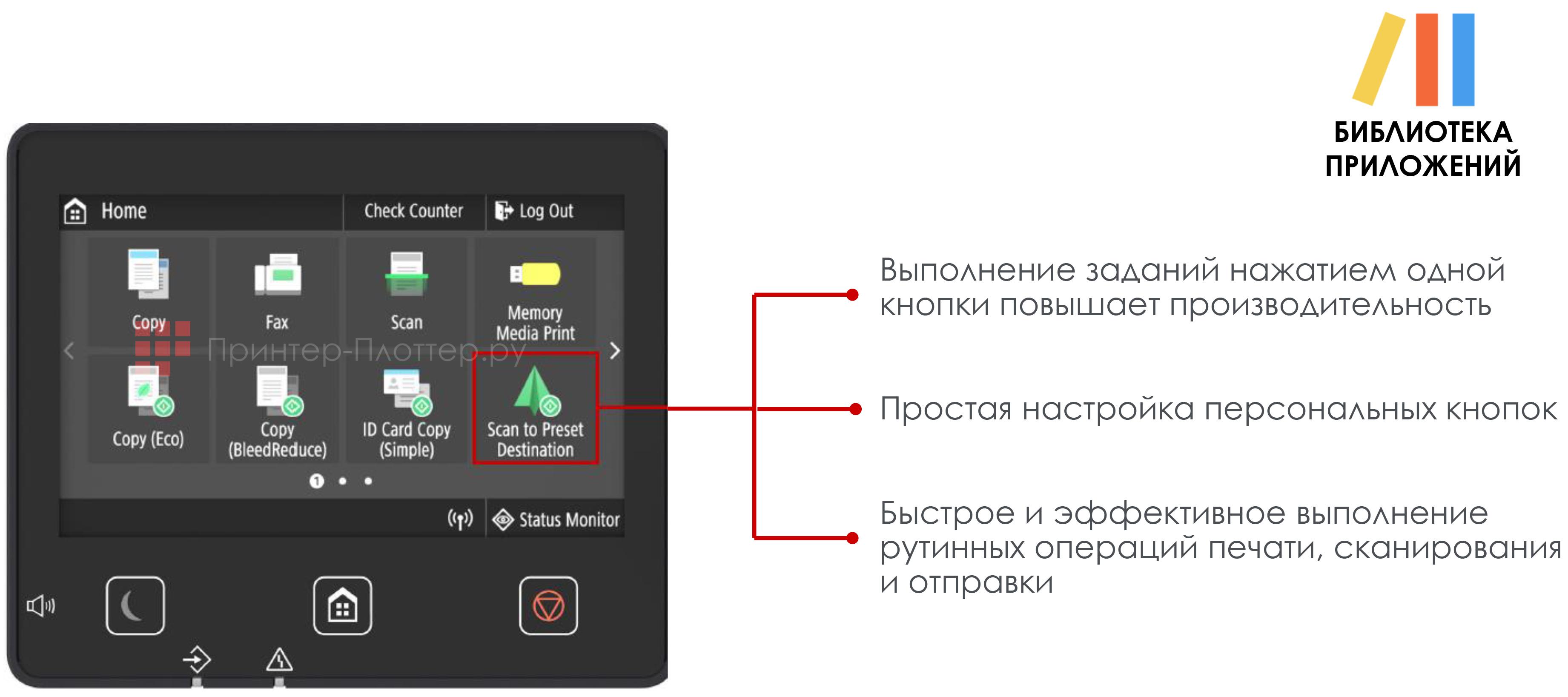 Обновленный дисплей и управление устройством Canon imageRUNNER C3125i