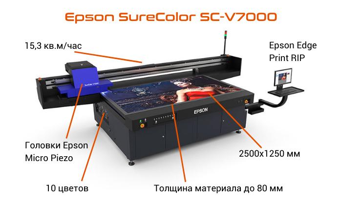 Epson SureColor SC-V7000. Широкие возможности