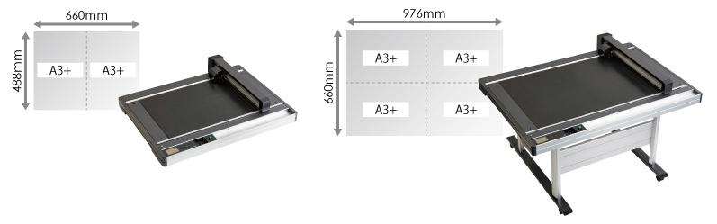Graphtec FCX4000. Ключевые особенности
