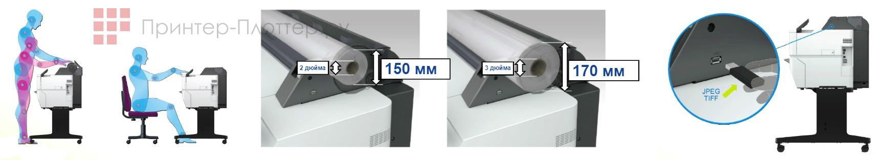 Epson SureColor SC-Tx400. Удобство работы