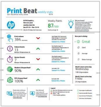 Приложение HP PrintBeat