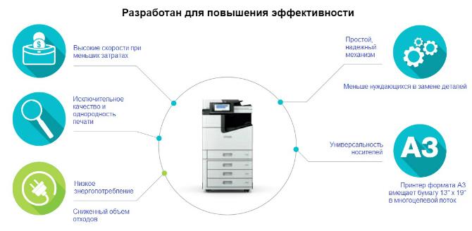 Epson WorkForce Enterprise. Повышение эффективности