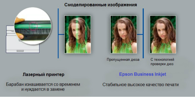 Epson WorkForce Enterprise. Технология проверки дюз
