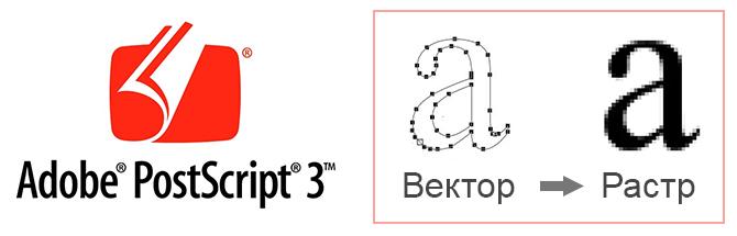 Epson серии SC-T. PostScript