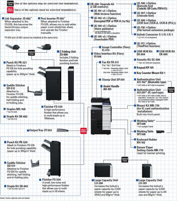 Konica Minolta Bizhub C654 Printer PCL/PS/Fax Driver